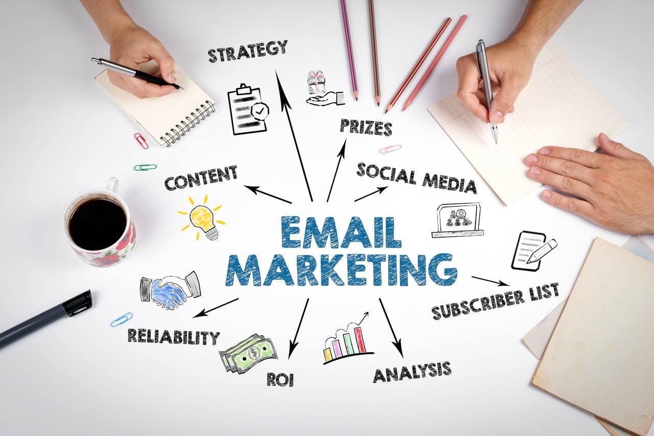 E-mail Marketing: Τι είναι και ποια η σημασία του;